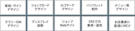 集客ツール:看板・サイン、ショップカード、ロゴマーク、パンフレット、メニュー表、チラシ・DM、ディスプレイ、Webサイト、SNS、LINE
